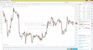 Web base trading platform - Tradingview.com